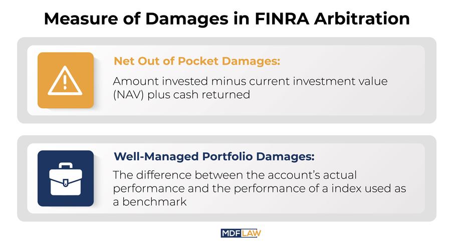 FINRA-Arbitration