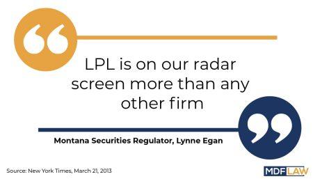 LPL Infographic